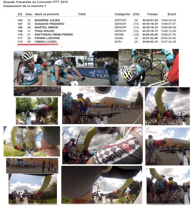 Résultat de la course internationale VTT