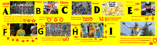 le tour de France 2014 par luvibien 1